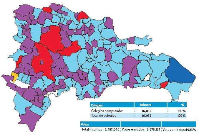 Photo of JCE concluye conteo de votos de las elecciones municipales dominicanas